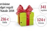 Previsione budget regali Natale 2018