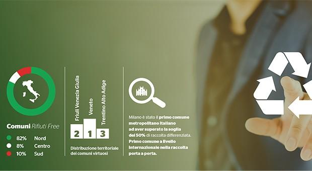 Premio Comuni Ricicloni 2017
