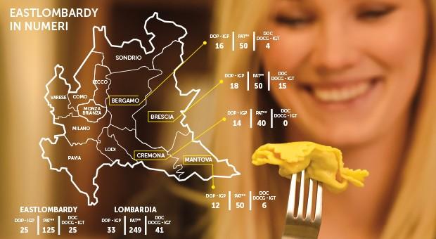 East Lombardy: la Lombardia Orientale è Regione Europea della Gastronomia 2017